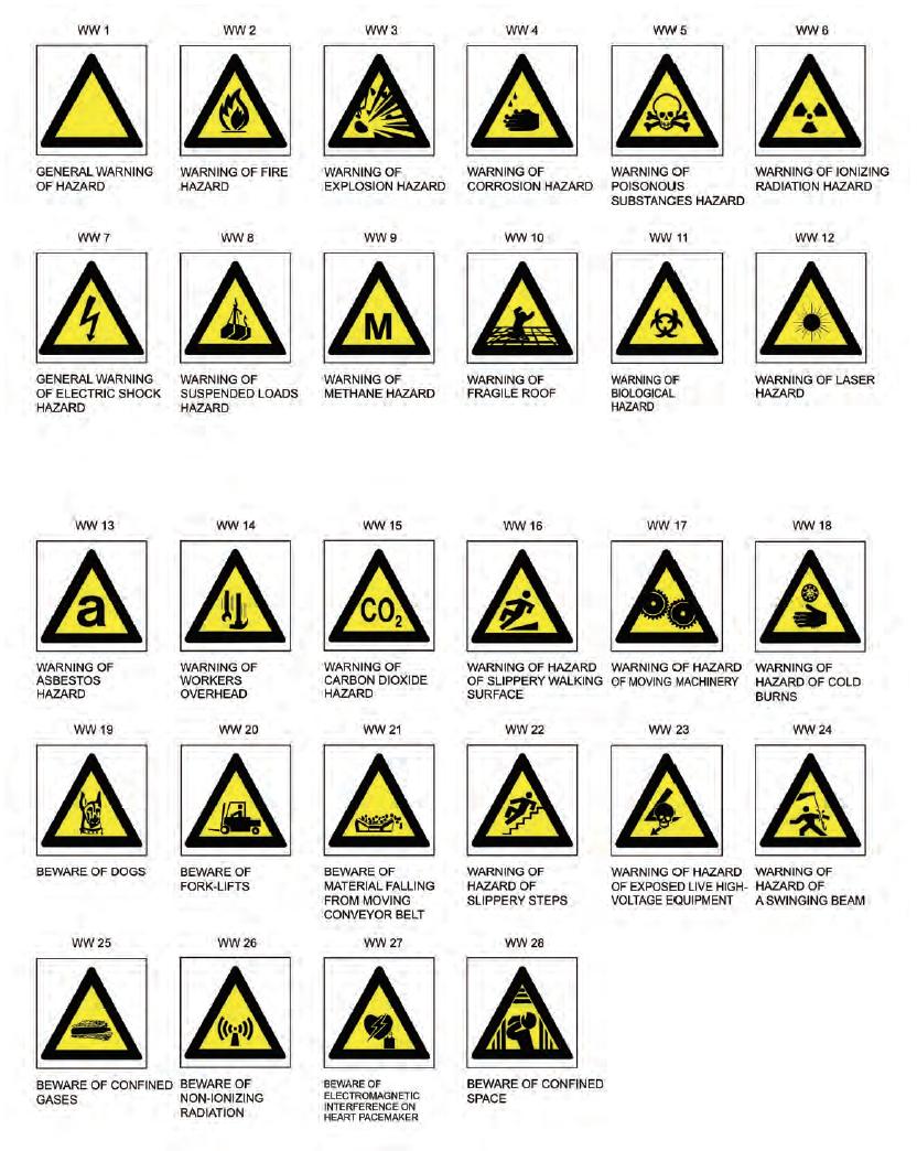 Symbolic safety signs sabs no 1186 warning pienaar bros warning xflitez Choice Image